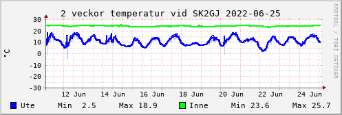 sk2gj-temp-m.png